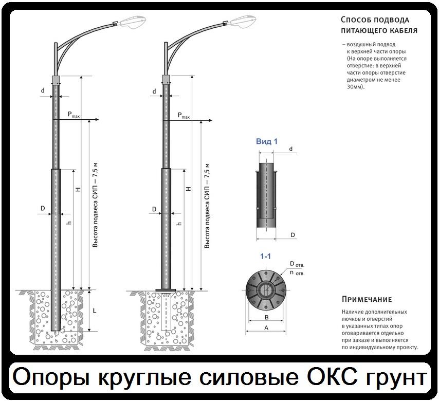 Как сделать уличные столбы самому